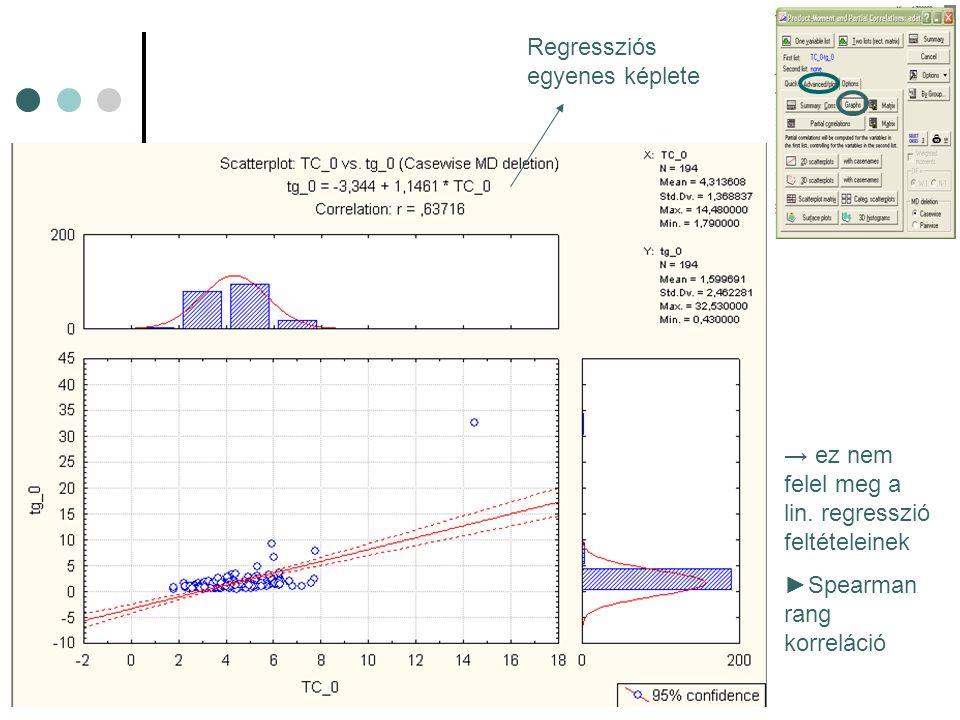Regressziós egyenes képlete → ez nem felel meg a lin. regresszió feltételeinek ►Spearman rang korreláció
