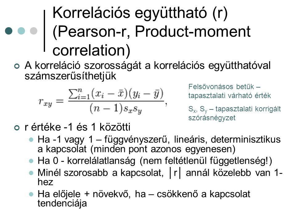 Korrelációs együttható (r) (Pearson-r, Product-moment correlation) A korreláció szorosságát a korrelációs együtthatóval számszerűsíthetjük r értéke -1