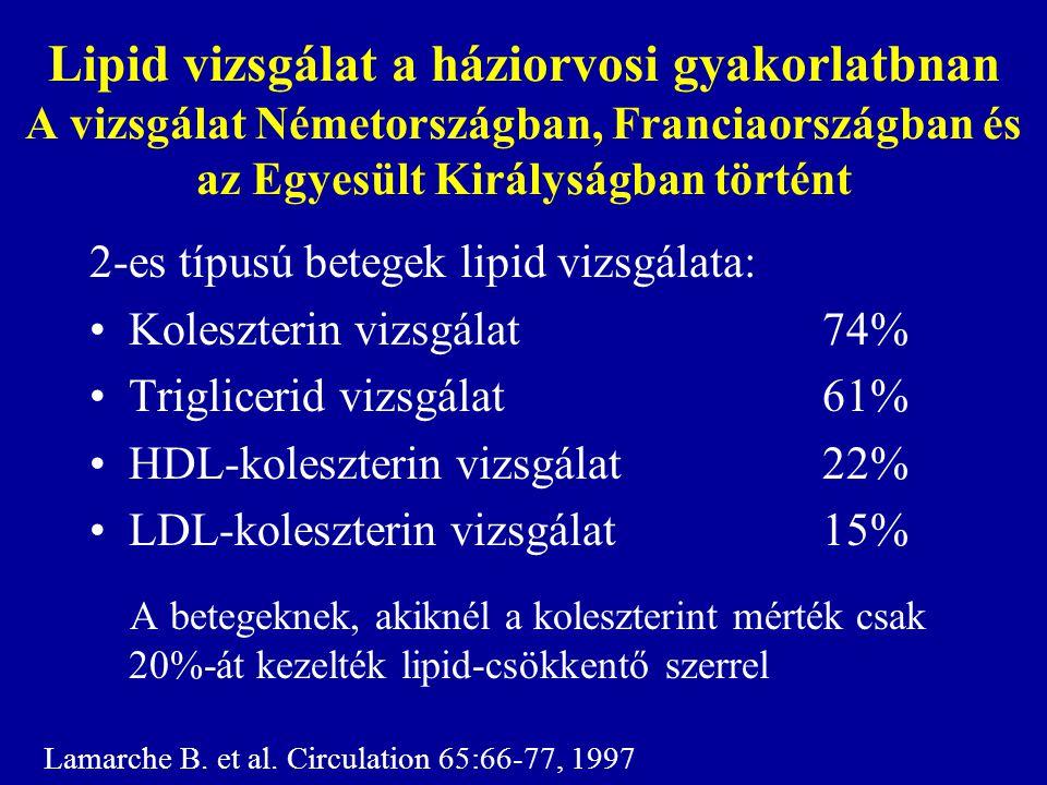 Lipid vizsgálat a háziorvosi gyakorlatbnan A vizsgálat Németországban, Franciaországban és az Egyesült Királyságban történt 2-es típusú betegek lipid