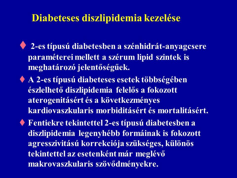  2-es típusú diabetesben a szénhidrát-anyagcsere paraméterei mellett a szérum lipid szintek is meghatározó jelentőségűek.  A 2-es típusú diabeteses