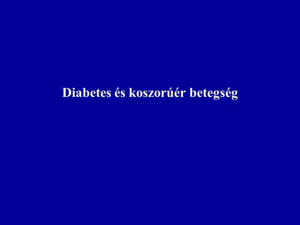 Diabetes és koszorúér betegség