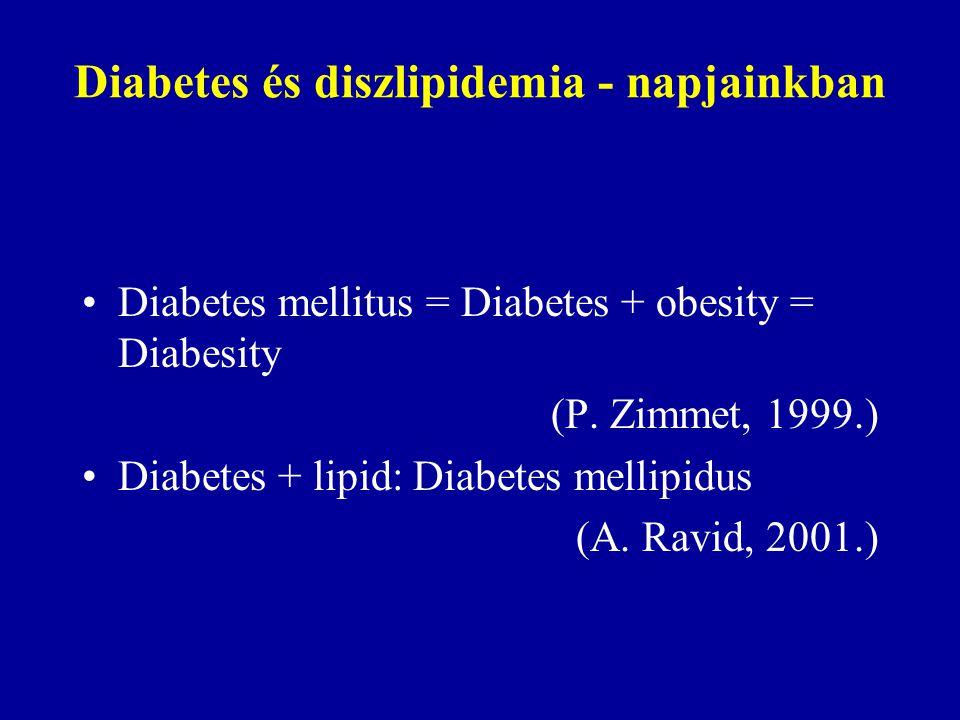 Diabetes és diszlipidemia - napjainkban Diabetes mellitus = Diabetes + obesity = Diabesity (P. Zimmet, 1999.) Diabetes + lipid: Diabetes mellipidus (A