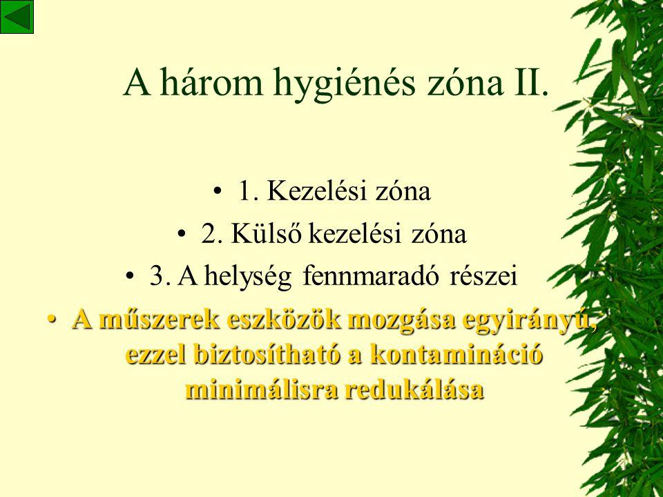 A három hygiénés zóna I. A rendelő 3 hygiénés szintre oszlik Időkímélő megoldás a betegek közötti takarításban, mivel csökkenti a kontaminált területe