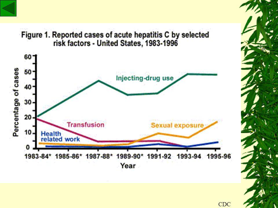 """Hepatitis C  Transzmisszió:percután kontaminált vérrel  USA-ban kb 3,9 millió eset, nagyrészük """"tünetmentes"""" krónikus beteg, többségük 1987 előtt vé"""