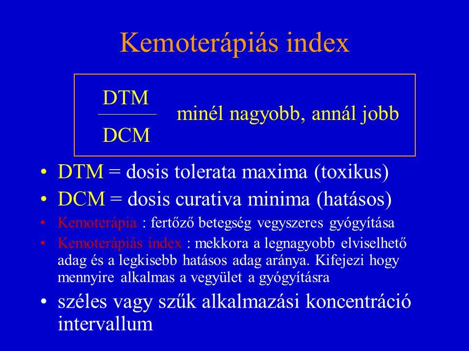 Kemoterápiás index DTM = dosis tolerata maxima (toxikus) DCM = dosis curativa minima (hatásos) Kemoterápia : fertőző betegség vegyszeres gyógyítása Ke