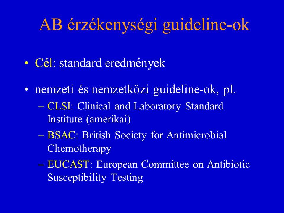 AB érzékenységi guideline-ok Cél: standard eredmények nemzeti és nemzetközi guideline-ok, pl. –CLSI: Clinical and Laboratory Standard Institute (ameri