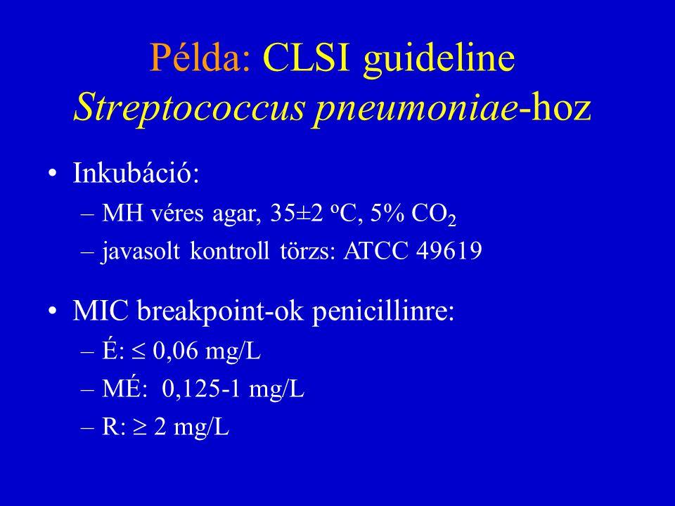 Példa: CLSI guideline Streptococcus pneumoniae-hoz Inkubáció: –MH véres agar, 35±2 o C, 5% CO 2 –javasolt kontroll törzs: ATCC 49619 MIC breakpoint-ok