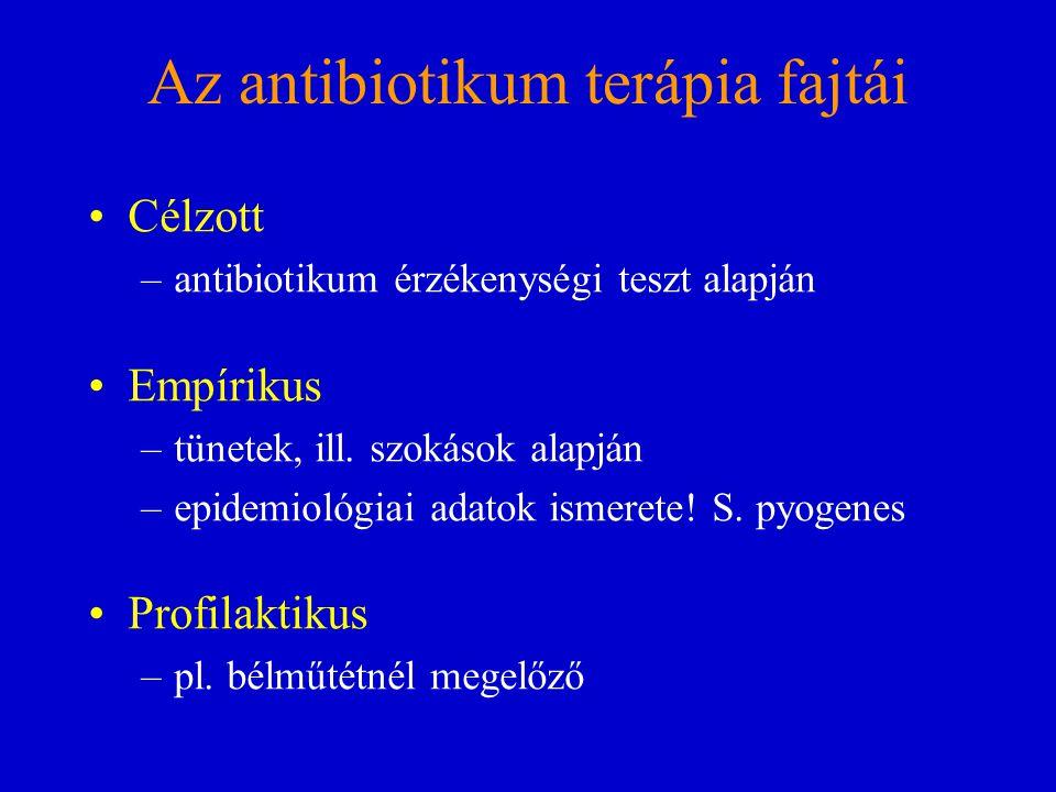 Az antibiotikum terápia fajtái Célzott –antibiotikum érzékenységi teszt alapján Empírikus –tünetek, ill. szokások alapján –epidemiológiai adatok ismer