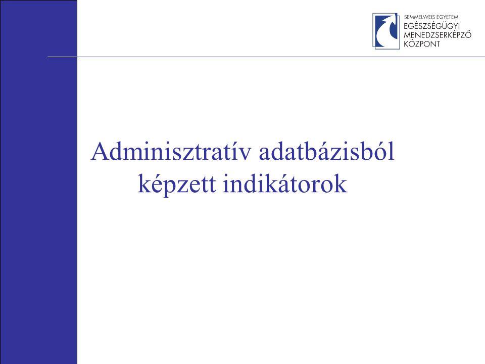 Adminisztratív adatbázisból képzett indikátorok