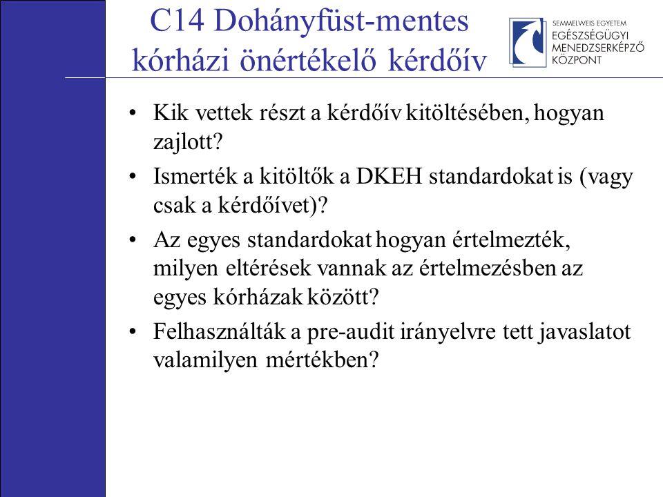 Kik vettek részt a kérdőív kitöltésében, hogyan zajlott? Ismerték a kitöltők a DKEH standardokat is (vagy csak a kérdőívet)? Az egyes standardokat hog