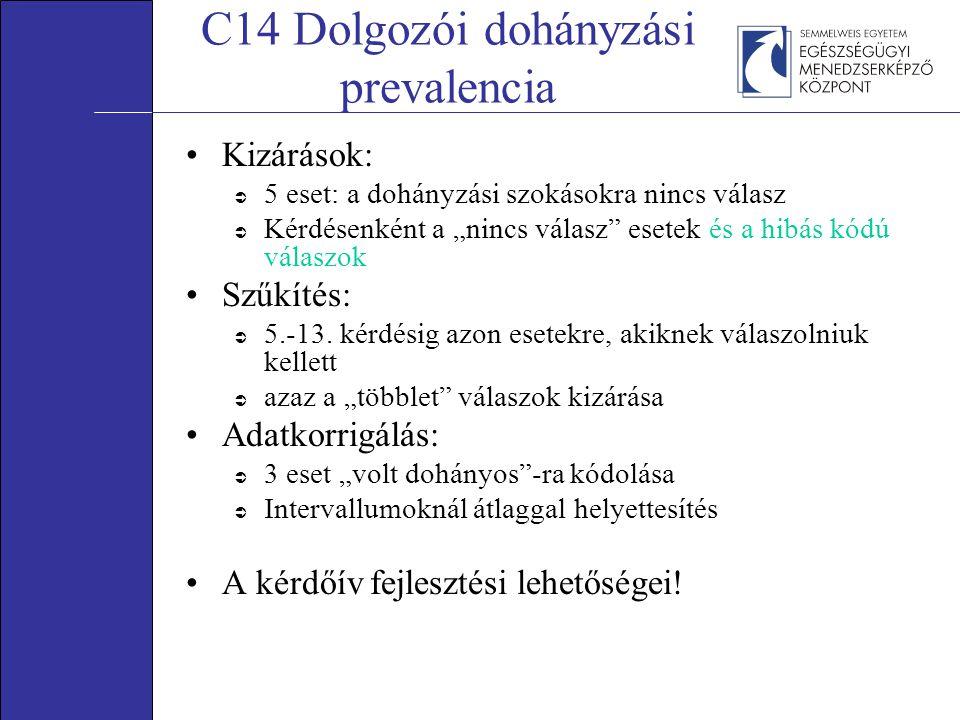 """C14 Dolgozói dohányzási prevalencia Kizárások:  5 eset: a dohányzási szokásokra nincs válasz  Kérdésenként a """"nincs válasz"""" esetek és a hibás kódú v"""