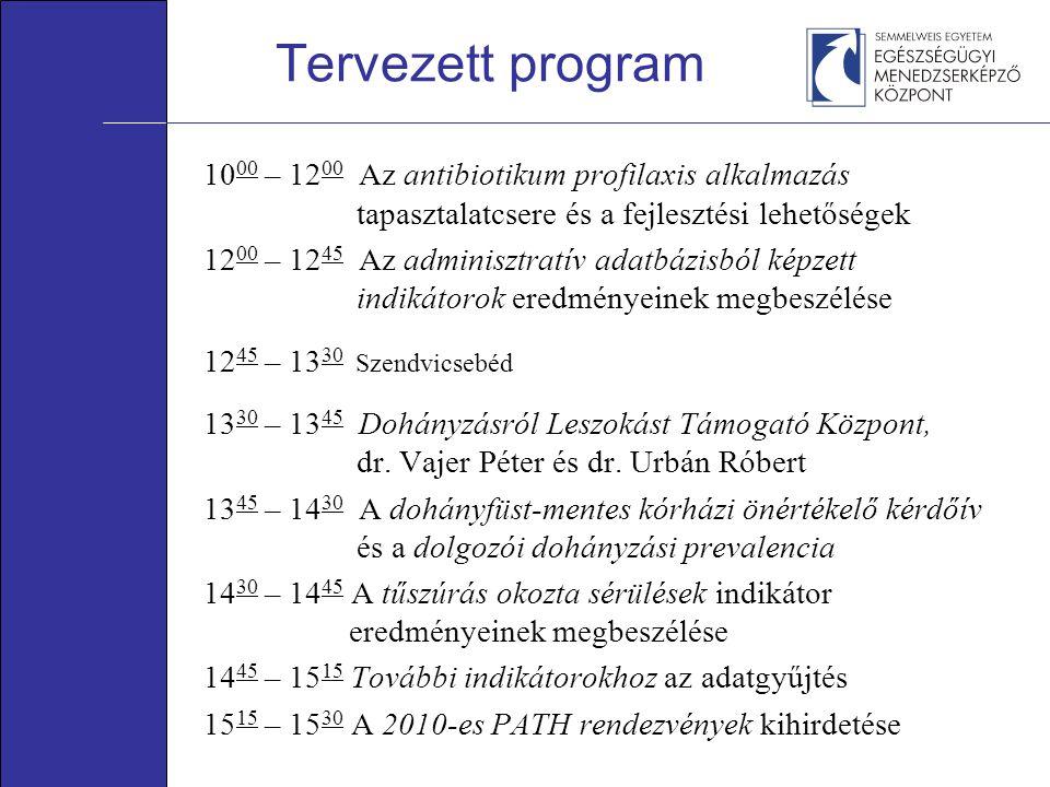 Tervezett program 10 00 – 12 00 Az antibiotikum profilaxis alkalmazás tapasztalatcsere és a fejlesztési lehetőségek 12 00 – 12 45 Az adminisztratív ad