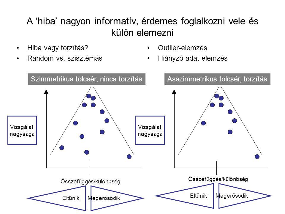 A 'hiba' nagyon informatív, érdemes foglalkozni vele és külön elemezni Hiba vagy torzítás? Random vs. szisztémás Outlier-elemzés Hiányzó adat elemzés