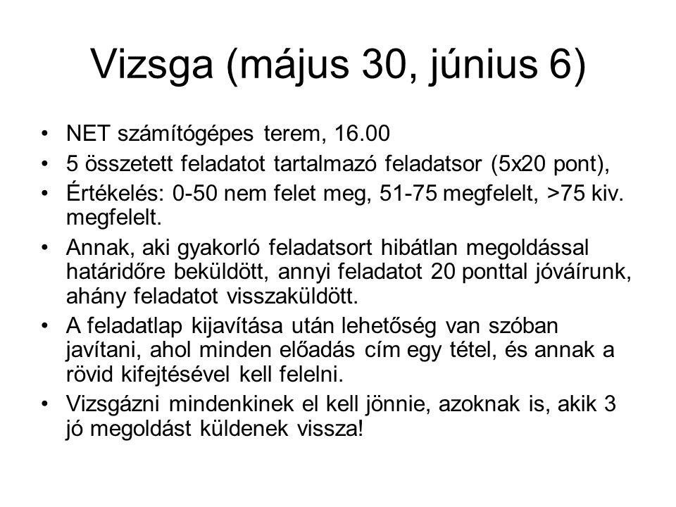 Vizsga (május 30, június 6) NET számítógépes terem, 16.00 5 összetett feladatot tartalmazó feladatsor (5x20 pont), Értékelés: 0-50 nem felet meg, 51-75 megfelelt, >75 kiv.