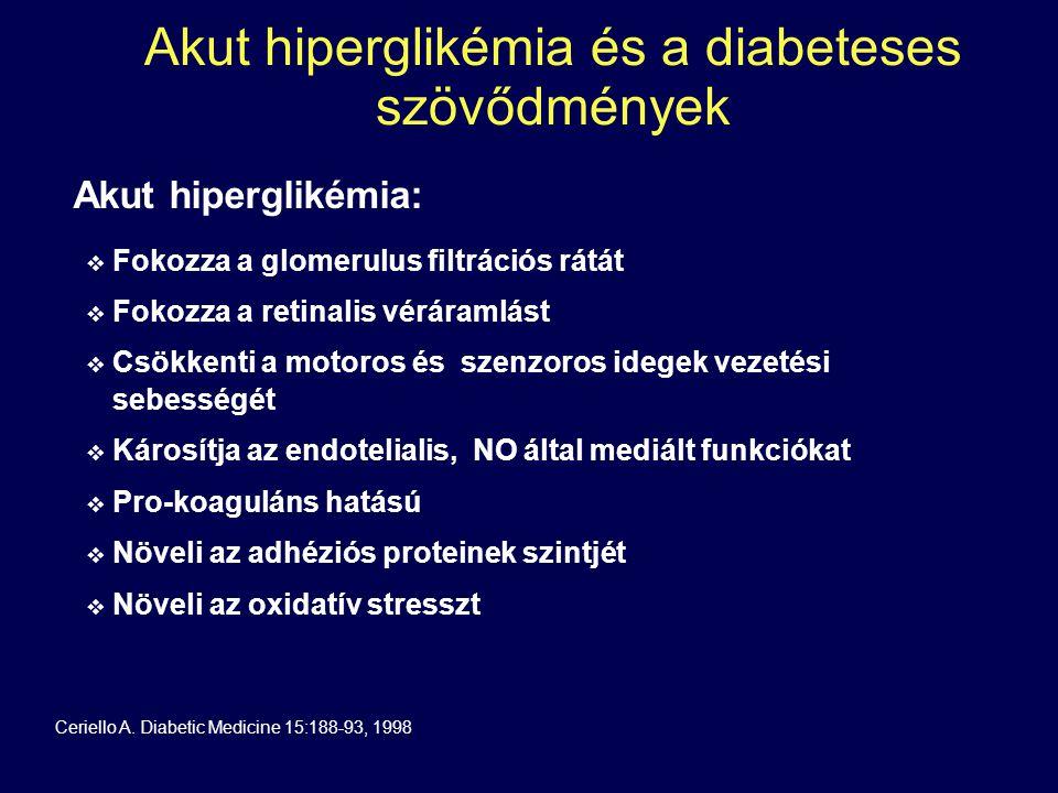 Akut hiperglikémia:  Fokozza a glomerulus filtrációs rátát  Fokozza a retinalis véráramlást  Csökkenti a motoros és szenzoros idegek vezetési sebességét  Károsítja az endotelialis, NO által mediált funkciókat  Pro-koaguláns hatású  Növeli az adhéziós proteinek szintjét  Növeli az oxidatív stresszt Akut hiperglikémia és a diabeteses szövődmények Ceriello A.
