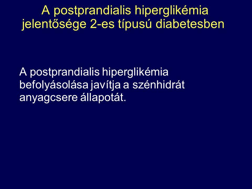 A postprandialis hiperglikémia jelentősége 2-es típusú diabetesben A postprandialis hiperglikémia befolyásolása javítja a szénhidrát anyagcsere állapotát.