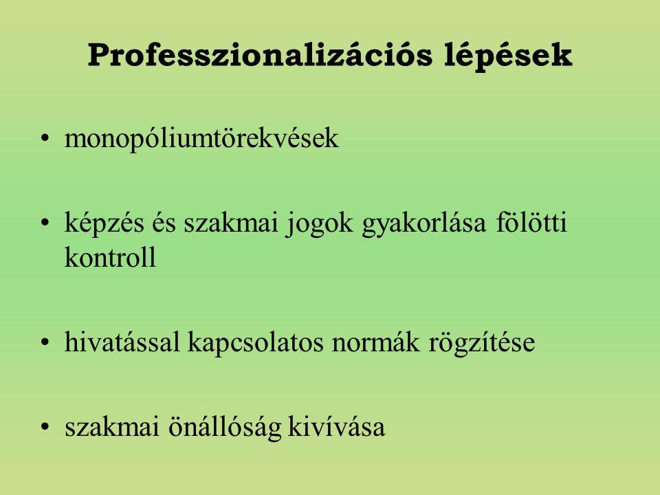 Professzionalizációs lépések monopóliumtörekvések képzés és szakmai jogok gyakorlása fölötti kontroll hivatással kapcsolatos normák rögzítése szakmai