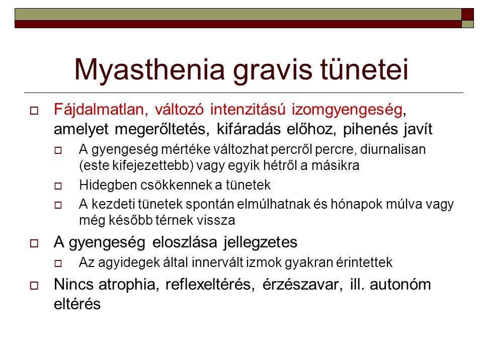 Myasthenia gravis tünetei  Fájdalmatlan, változó intenzitású izomgyengeség, amelyet megerőltetés, kifáradás előhoz, pihenés javít  A gyengeség mérté