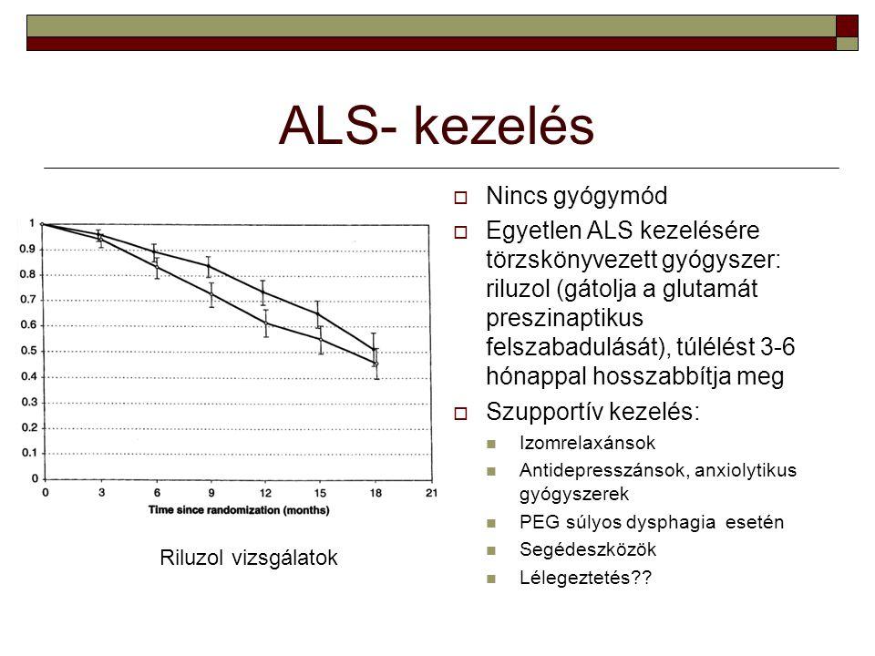 ALS- kezelés  Nincs gyógymód  Egyetlen ALS kezelésére törzskönyvezett gyógyszer: riluzol (gátolja a glutamát preszinaptikus felszabadulását), túlélé
