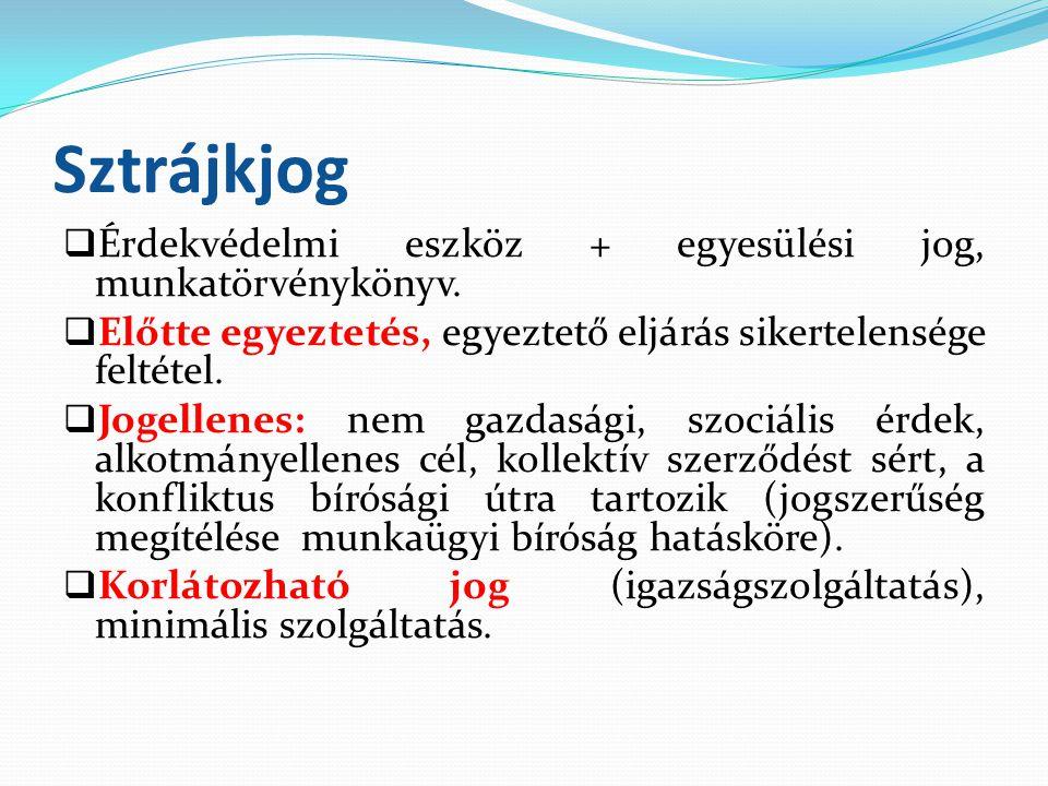 Sztrájkjog  Érdekvédelmi eszköz + egyesülési jog, munkatörvénykönyv.  Előtte egyeztetés, egyeztető eljárás sikertelensége feltétel.  Jogellenes: ne