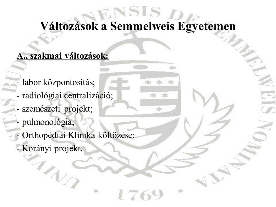 Változások a Semmelweis Egyetemen A., szakmai változások: - labor központosítás; - radiológiai centralizáció; - szemészeti projekt; - pulmonológia; -