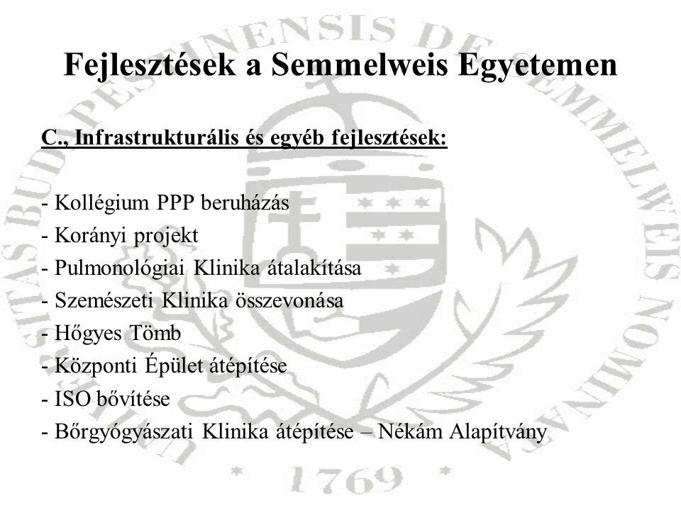 Fejlesztések a Semmelweis Egyetemen C., Infrastrukturális és egyéb fejlesztések: - Kollégium PPP beruházás - Korányi projekt - Pulmonológiai Klinika á