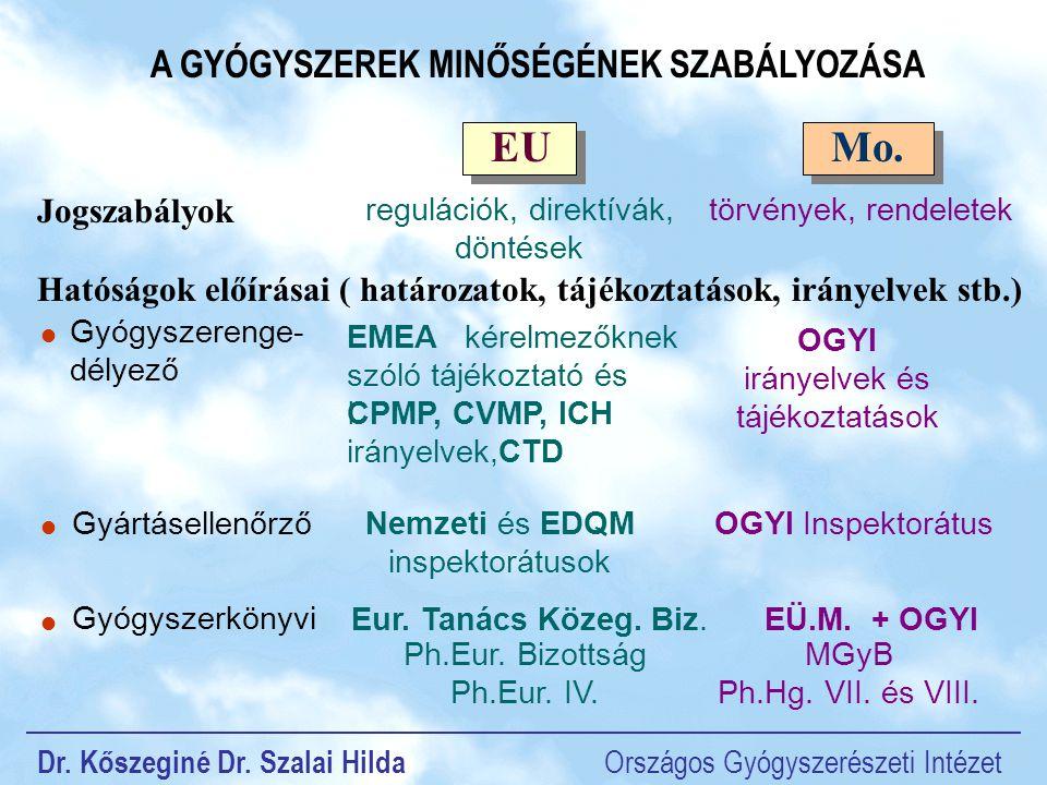 Dr.Kőszeginé Dr. Szalai Hilda Országos Gyógyszerészeti Intézet Ph.
