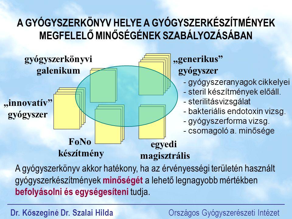 Az Európai Gyógyszerkönyv (Ph.Eur.) létrejötte Eddig 4 kiadás jelent meg Magyarország 1991 óta megfigyelő 1999 óta teljes jogú tag 19648 nyugat- és észak- európai ország Jelenlegi tagok: 30 + EU Megfigyelők: 16 + WHO