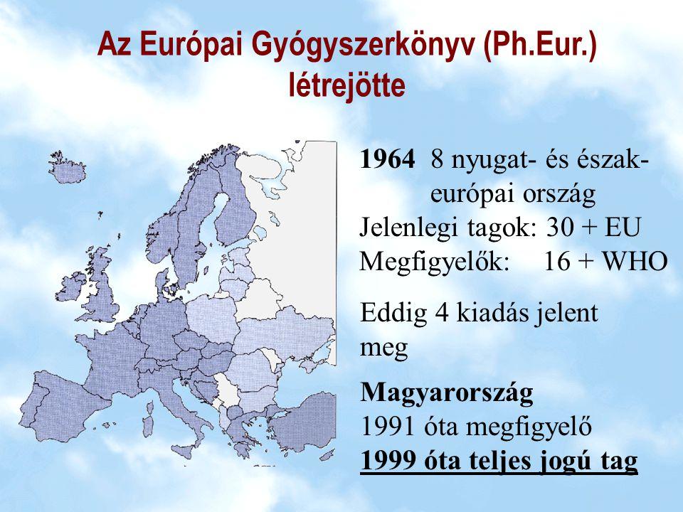 Az Európai Gyógyszerkönyv helye a gyógyszerkönyvek rendszerében NEMZETISZUPRANACIONÁLIS GYÓGYSZERKÖNYVEK JP XIII (1996 - 2000) USP 26 (2003) DAB 2001 Ph.