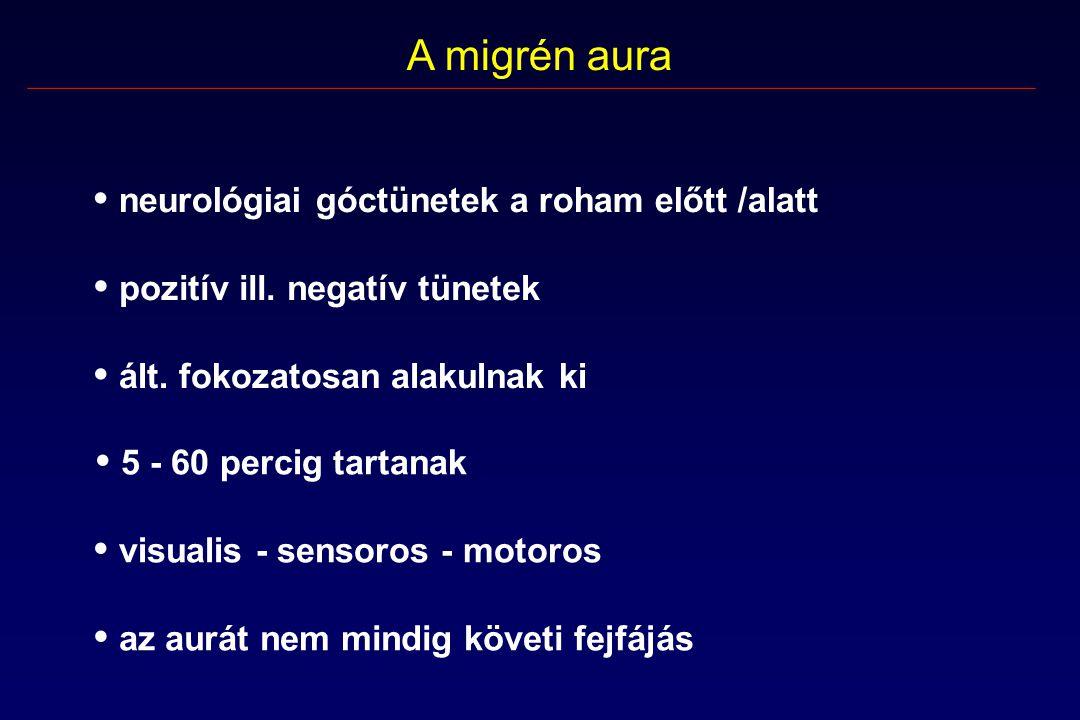A migrén aura neurológiai góctünetek a roham előtt /alatt pozitív ill.