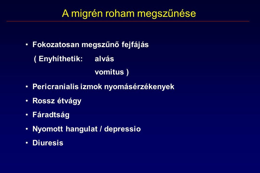 A migrén roham megszűnése Fokozatosan megszűnő fejfájás ( Enyhíthetik:alvás vomitus ) Pericranialis izmok nyomásérzékenyek Rossz étvágy Fáradtság Nyomott hangulat / depressio Diuresis