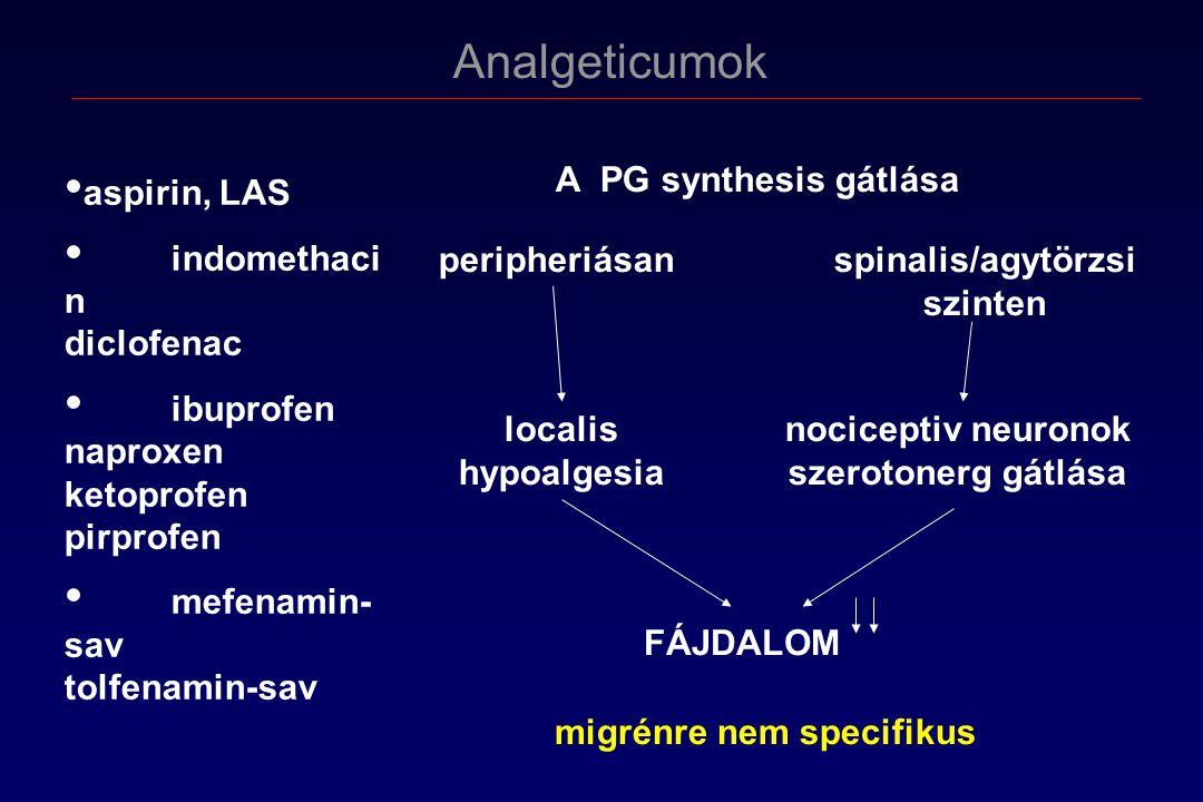 Analgeticumok aspirin, LAS indomethaci n diclofenac ibuprofen naproxen ketoprofen pirprofen mefenamin- sav tolfenamin-sav A PG synthesis gátlása localis hypoalgesia peripheriásanspinalis/agytörzsi szinten nociceptiv neuronok szerotonerg gátlása FÁJDALOM migrénre nem specifikus