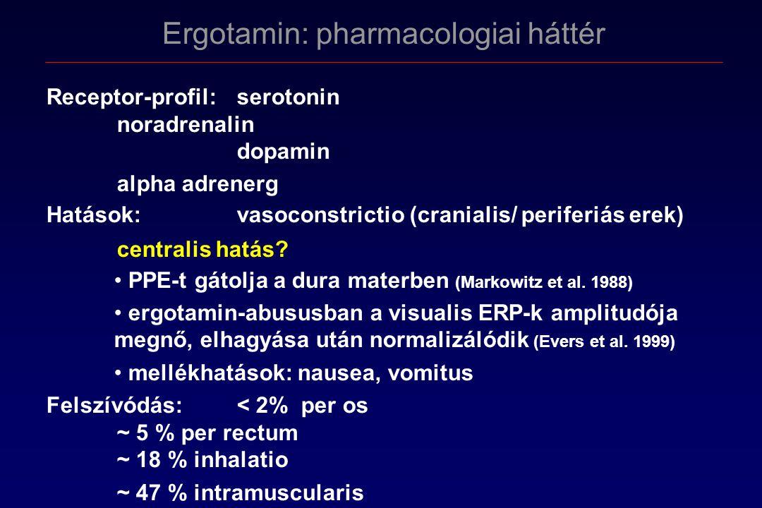 Ergotamin: pharmacologiai háttér Receptor-profil:serotonin noradrenalin dopamin alpha adrenerg Hatások: vasoconstrictio (cranialis/ periferiás erek) centralis hatás.