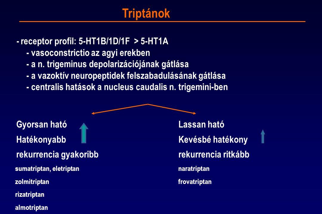 - receptor profil: 5-HT1B/1D/1F > 5-HT1A - vasoconstrictio az agyi erekben - a n.