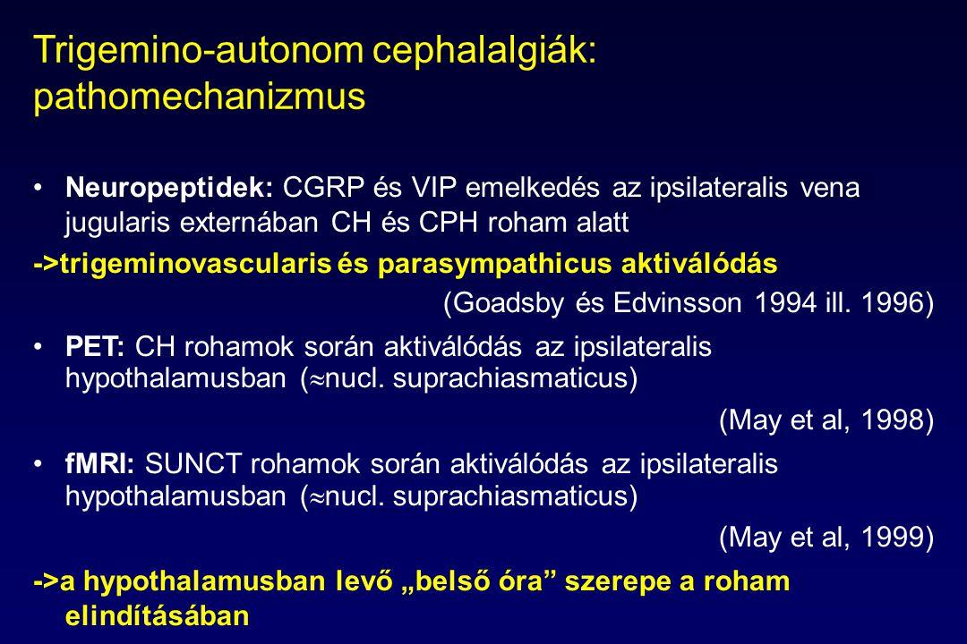 Trigemino-autonom cephalalgiák: pathomechanizmus Neuropeptidek: CGRP és VIP emelkedés az ipsilateralis vena jugularis externában CH és CPH roham alatt ->trigeminovascularis és parasympathicus aktiválódás (Goadsby és Edvinsson 1994 ill.
