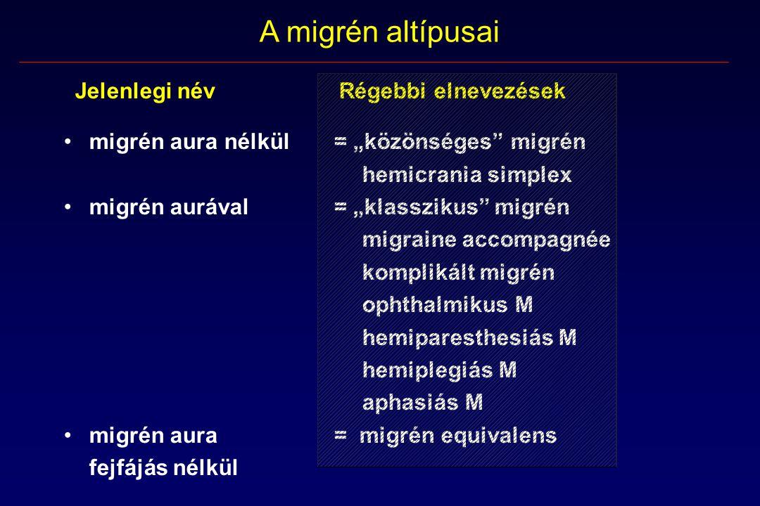 """A migrén altípusai migrén aura nélkül= """"közönséges migrén hemicrania simplex migrén aurával = """"klasszikus migrén migraine accompagnée komplikált migrén ophthalmikus M hemiparesthesiás M hemiplegiás M aphasiás M migrén aura = migrén equivalens fejfájás nélkül Jelenlegi név Régebbi elnevezések"""