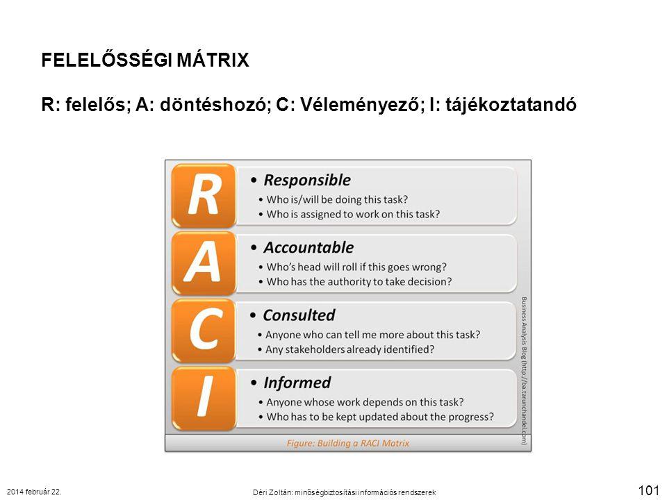FELELŐSSÉGI MÁTRIX R: felelős; A: döntéshozó; C: Véleményező; I: tájékoztatandó 2014 február 22. Déri Zoltán: minőségbiztosítási információs rendszere