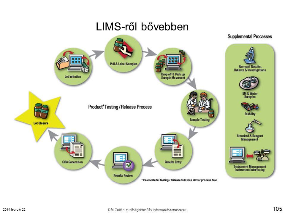 LIMS-ről bővebben 2014 február 22. Déri Zoltán: minőségbiztosítási információs rendszerek 105
