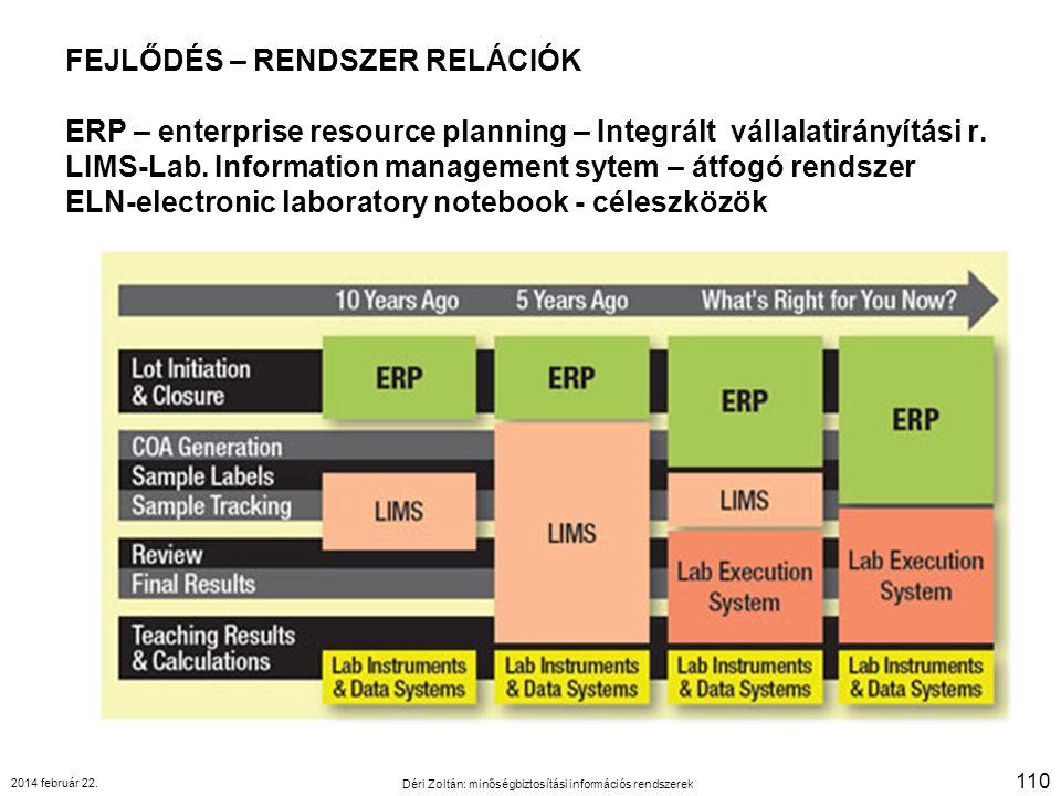 FEJLŐDÉS – RENDSZER RELÁCIÓK ERP – enterprise resource planning – Integrált vállalatirányítási r. LIMS-Lab. Information management sytem – átfogó rend