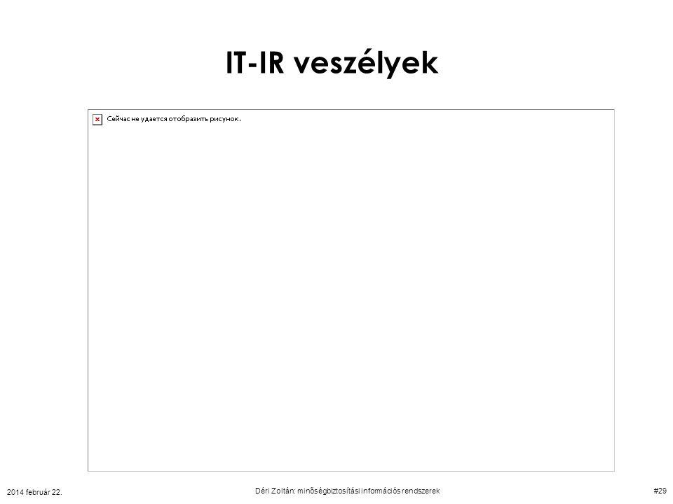 IT-IR veszélyek 2014 február 22. Déri Zoltán: minőségbiztosítási információs rendszerek#29