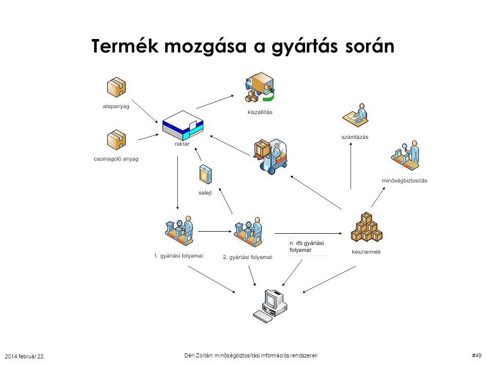 Termék mozgása a gyártás során 2014 február 22. Déri Zoltán: minőségbiztosítási információs rendszerek#49