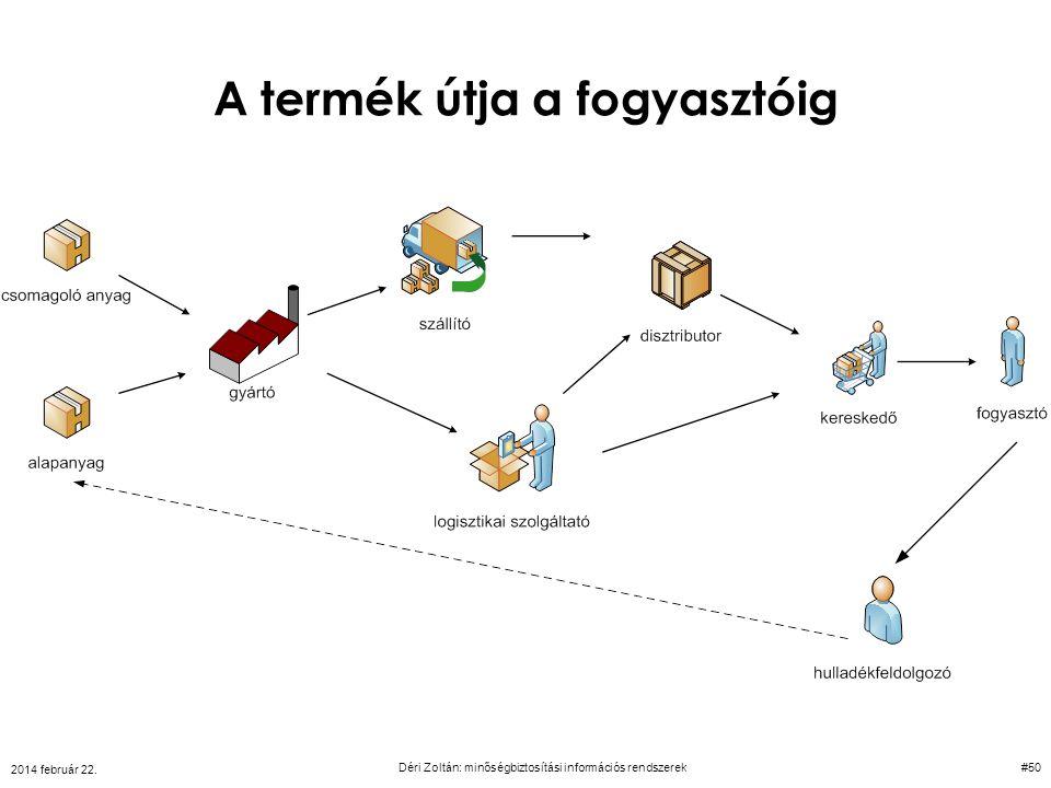 A termék útja a fogyasztóig 2014 február 22. Déri Zoltán: minőségbiztosítási információs rendszerek#50