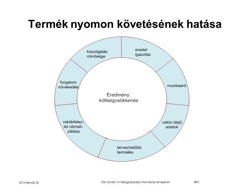Termék nyomon követésének hatása 2014 február 22. Déri Zoltán: minőségbiztosítási információs rendszerek#53