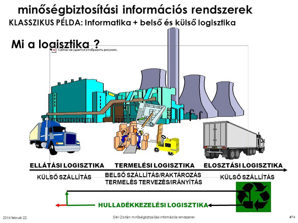 Mi a logisztika ? ELLÁTÁSI LOGISZTIKATERMELÉSI LOGISZTIKAELOSZTÁSI LOGISZTIKA KÜLSŐ SZÁLLÍTÁS BELSŐ SZÁLLÍTÁS/RAKTÁROZÁS TERMELÉS TERVEZÉS/IRÁNYÍTÁS K