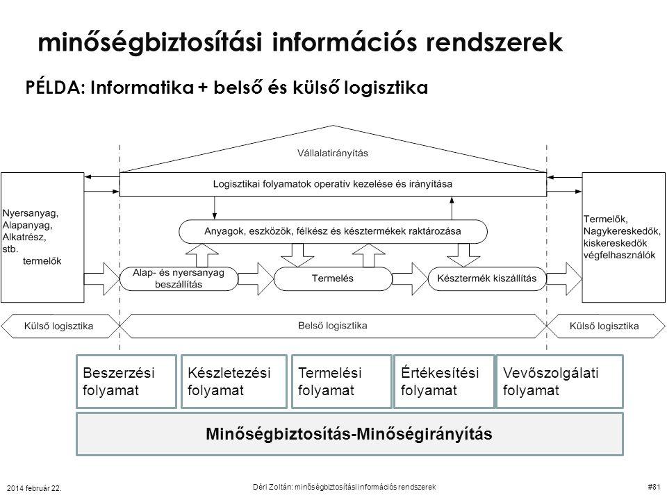 PÉLDA: Informatika + belső és külső logisztika minőségbiztosítási információs rendszerek Beszerzési folyamat Készletezési folyamat Termelési folyamat
