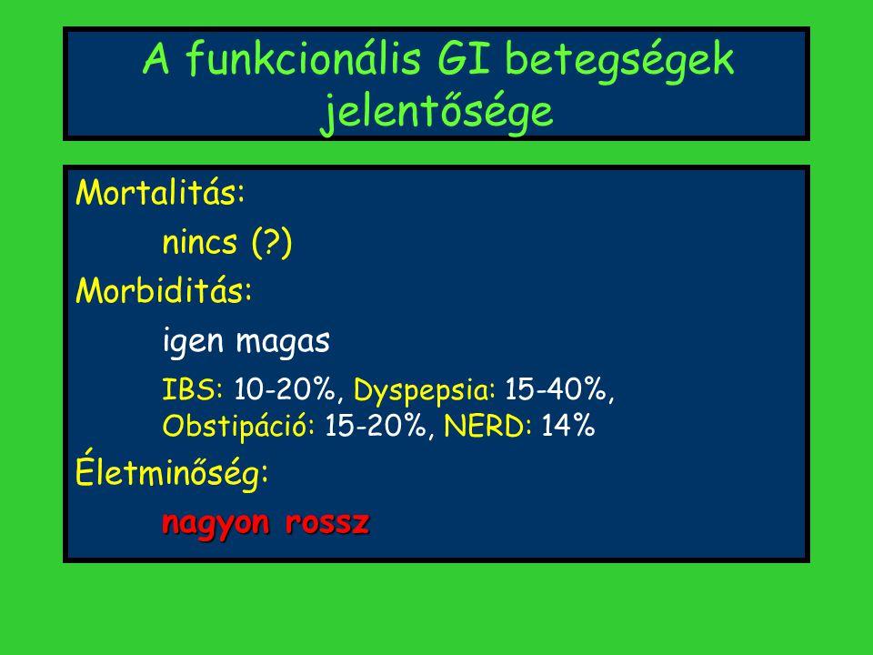 A funkcionális GI betegségek jelentősége Mortalitás: nincs (?) Morbiditás: igen magas IBS: 10-20%, Dyspepsia: 15-40%, Obstipáció: 15-20%, NERD: 14% Életminőség: nagyon rossz