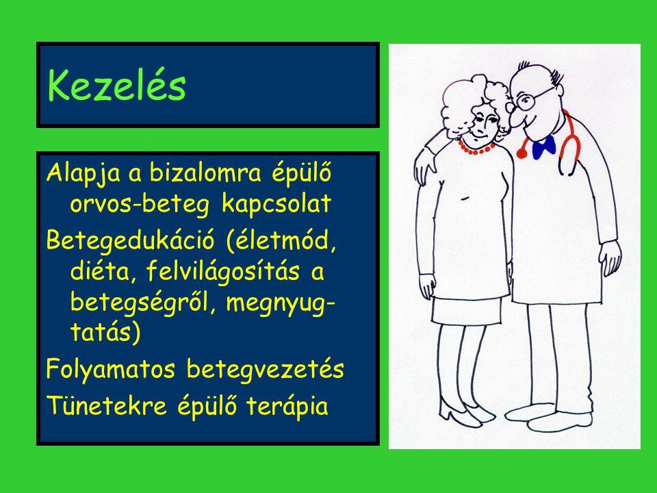 Kezelés Alapja a bizalomra épülő orvos-beteg kapcsolat Betegedukáció (életmód, diéta, felvilágosítás a betegségről, megnyug- tatás) Folyamatos betegvezetés Tünetekre épülő terápia