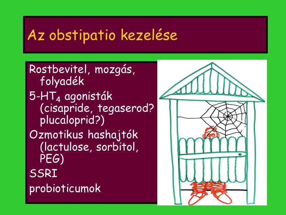 Az obstipatio kezelése Rostbevitel, mozgás, folyadék 5-HT 4 agonisták (cisapride, tegaserod? plucaloprid?) Ozmotikus hashajtók (lactulose, sorbitol, P
