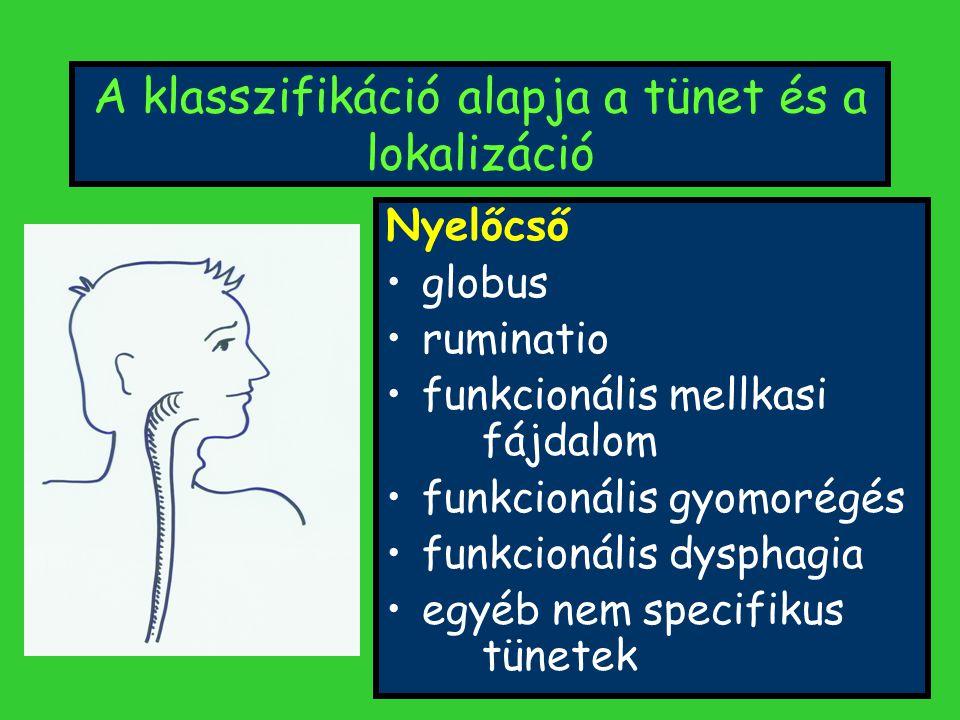 A klasszifikáció alapja a tünet és a lokalizáció Nyelőcső globus ruminatio funkcionális mellkasi fájdalom funkcionális gyomorégés funkcionális dysphagia egyéb nem specifikus tünetek