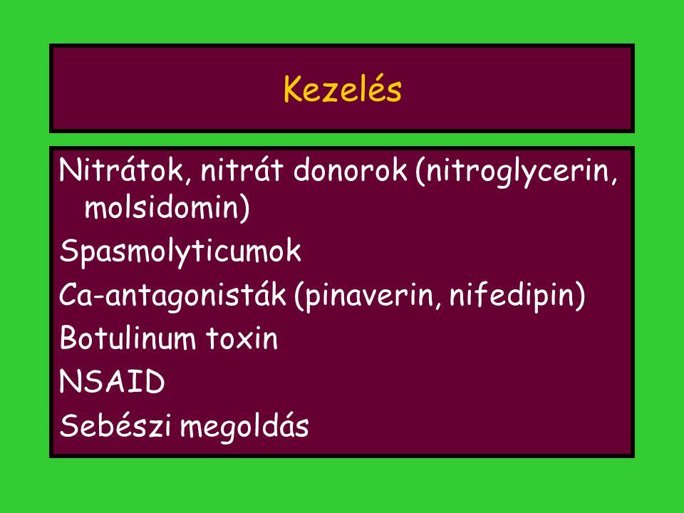 Kezelés Nitrátok, nitrát donorok (nitroglycerin, molsidomin) Spasmolyticumok Ca-antagonisták (pinaverin, nifedipin) Botulinum toxin NSAID Sebészi mego
